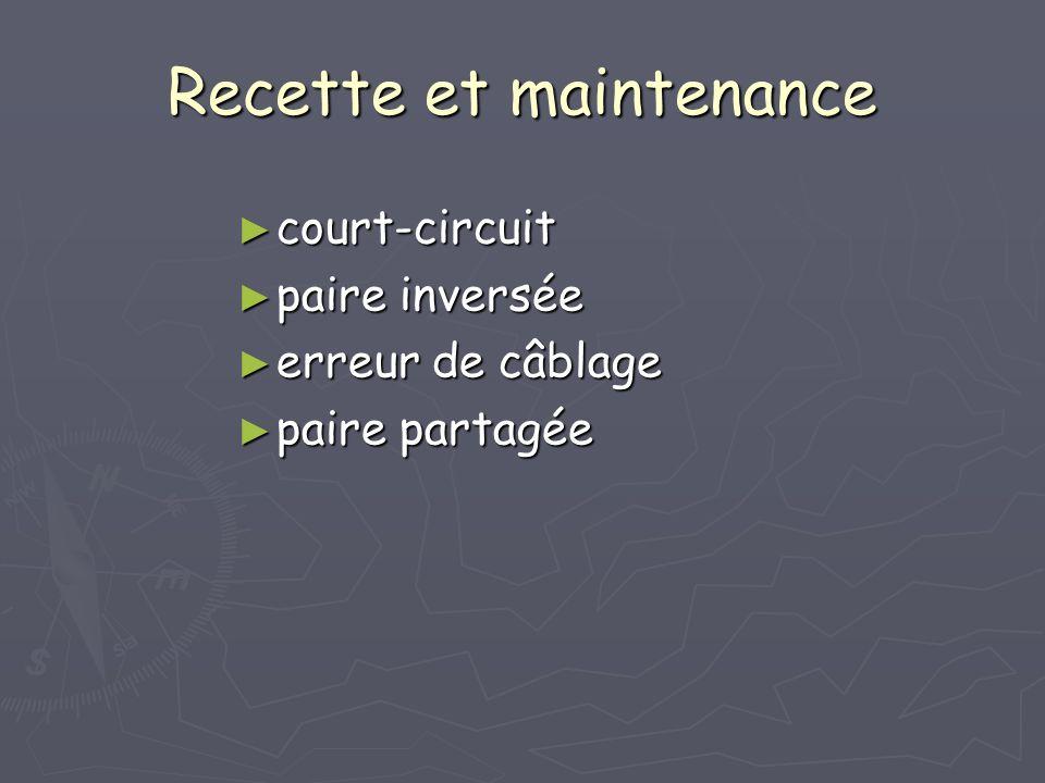 Recette et maintenance