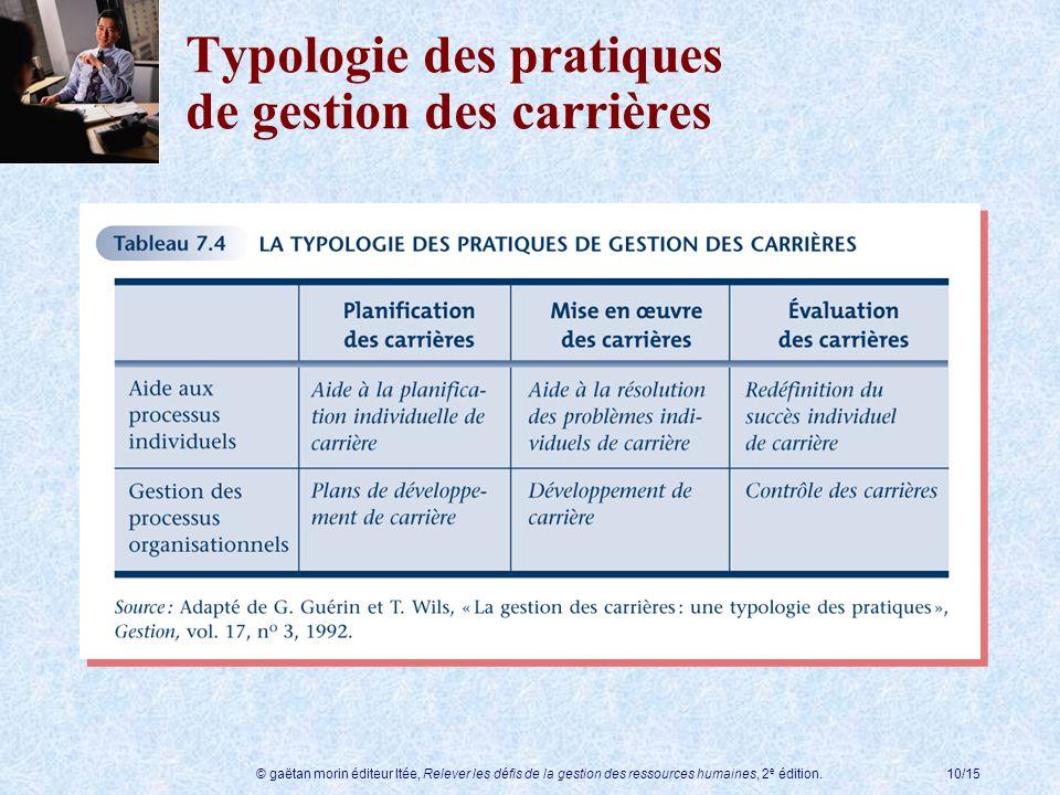 Typologie des pratiques de gestion des carrières