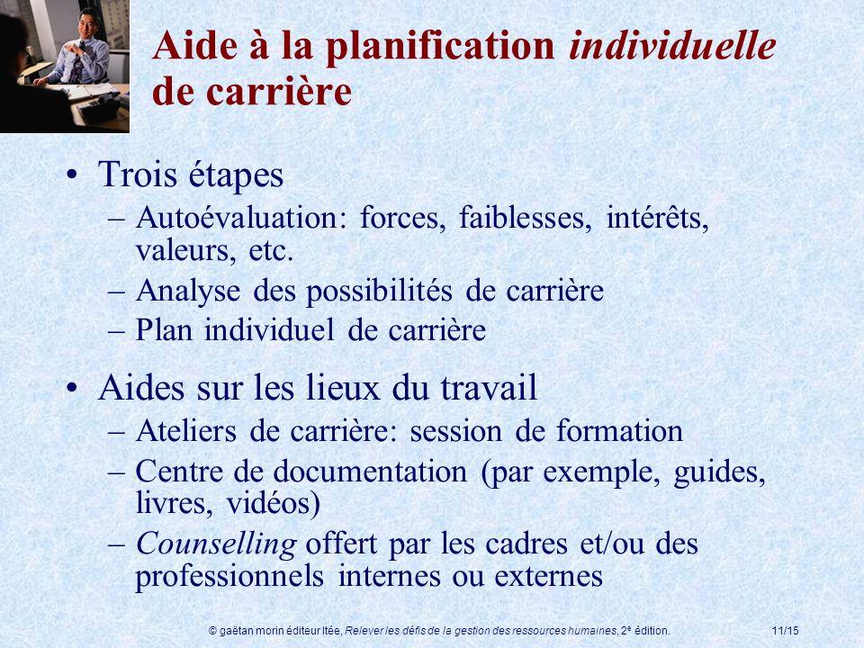 Aide à la planification individuelle de carrière