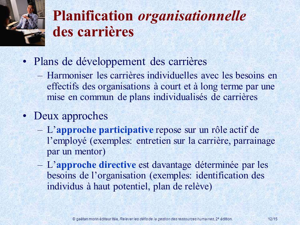 Planification organisationnelle des carrières