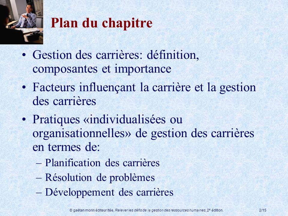 Plan du chapitre Gestion des carrières: définition, composantes et importance. Facteurs influençant la carrière et la gestion des carrières.