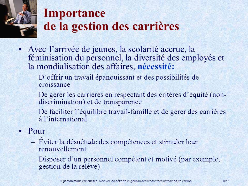 Importance de la gestion des carrières