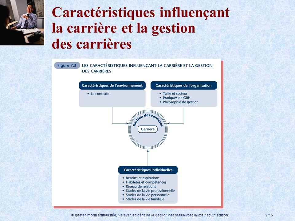 Caractéristiques influençant la carrière et la gestion des carrières