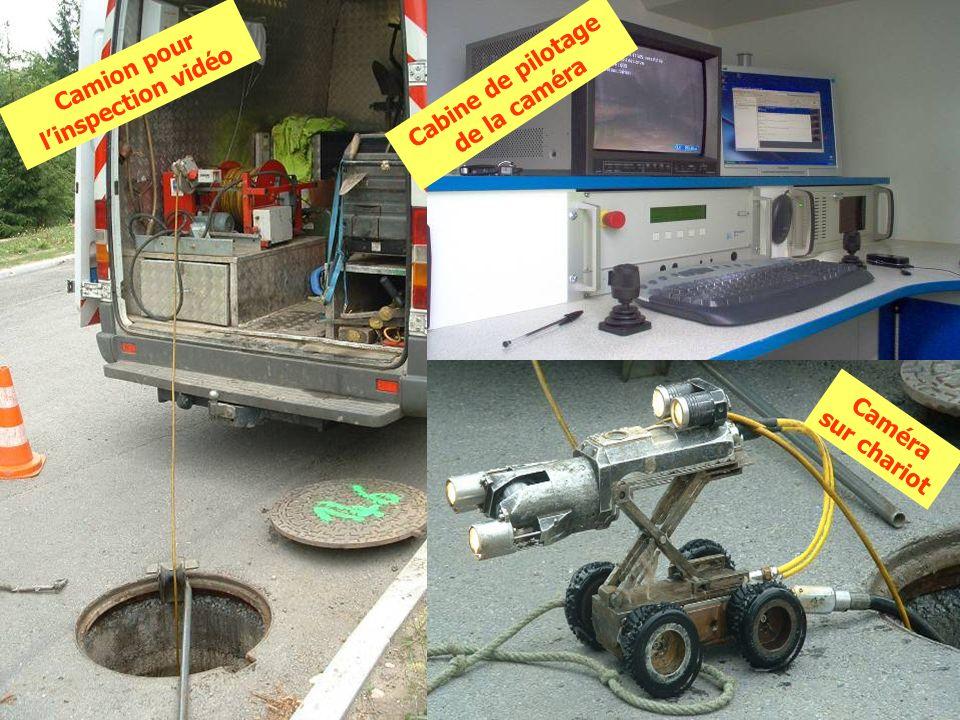 Camion pour l'inspection vidéo Cabine de pilotage de la caméra