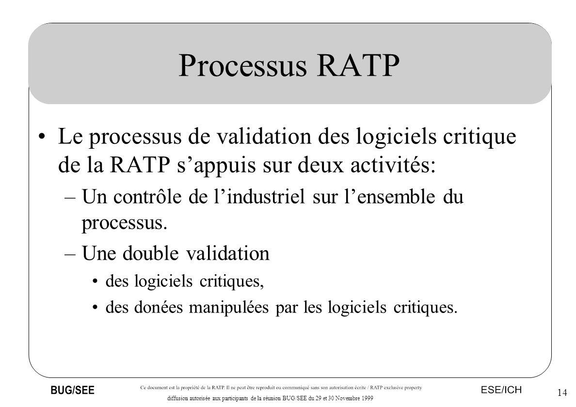 Processus RATP Le processus de validation des logiciels critique de la RATP s'appuis sur deux activités:
