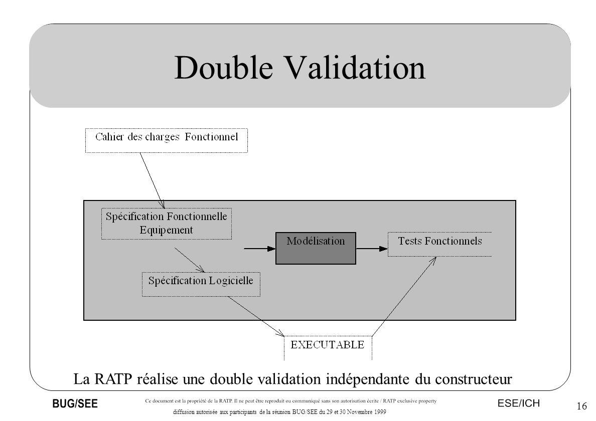 Double Validation La RATP réalise une double validation indépendante du constructeur