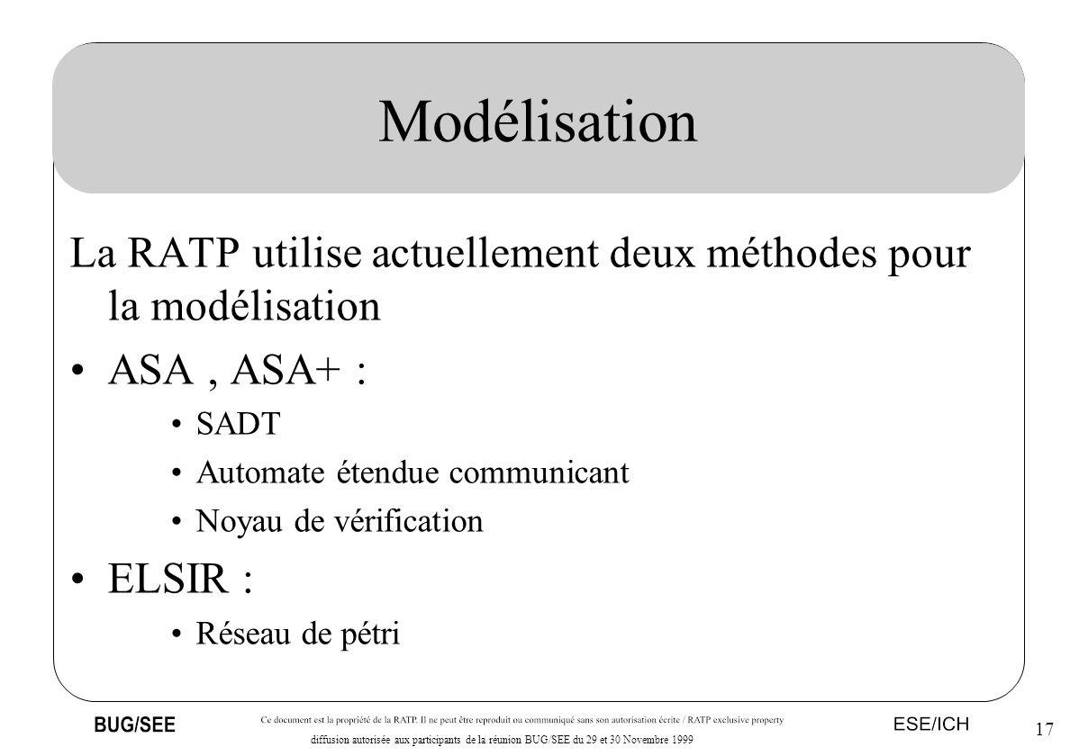 Modélisation La RATP utilise actuellement deux méthodes pour la modélisation. ASA , ASA+ : SADT. Automate étendue communicant.