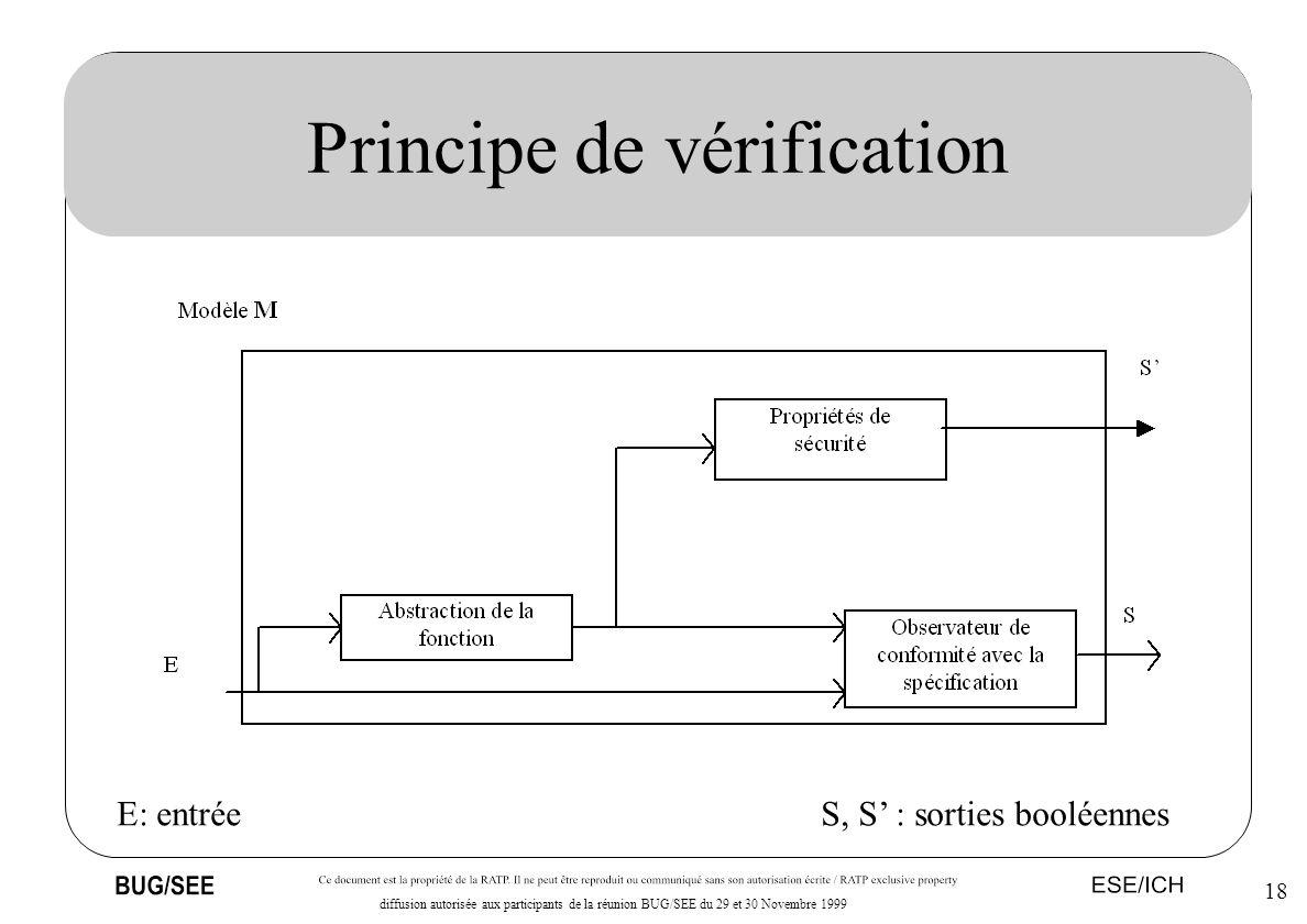 Principe de vérification