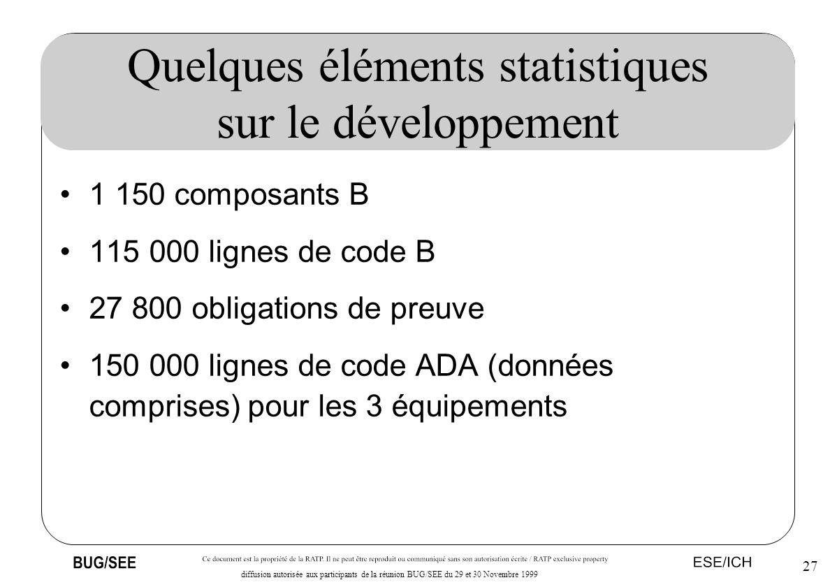 Quelques éléments statistiques sur le développement