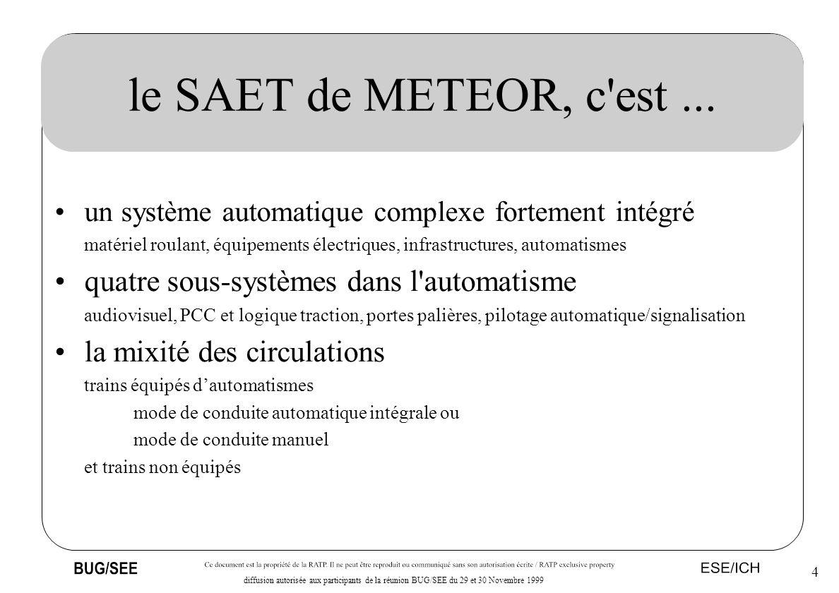 le SAET de METEOR, c est ... quatre sous-systèmes dans l automatisme