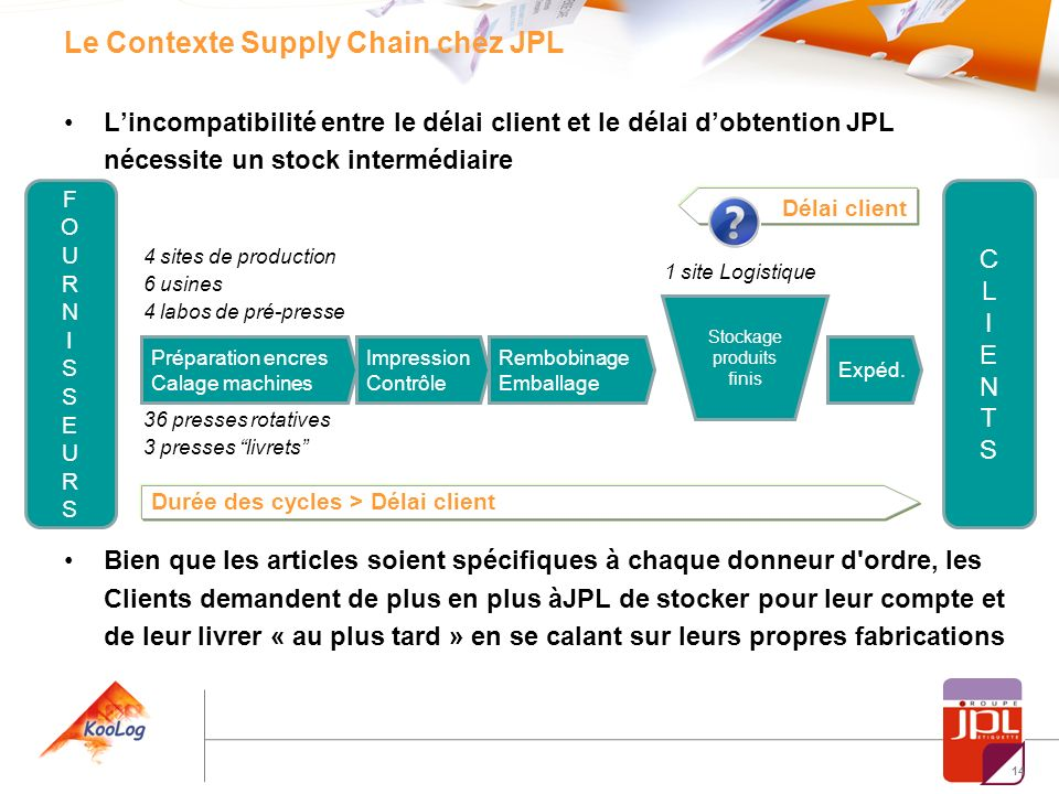 Le Contexte Supply Chain chez JPL