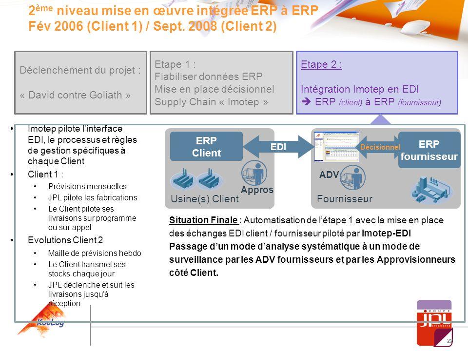 2ème niveau mise en œuvre intégrée ERP à ERP Fév 2006 (Client 1) / Sept. 2008 (Client 2)
