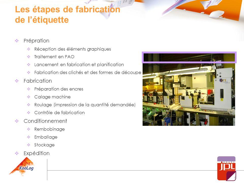 Les étapes de fabrication de l'étiquette