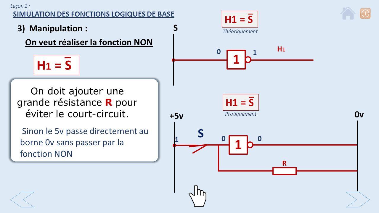 Simulation des fonctions logiques de base ppt video for Les fonctions logiques