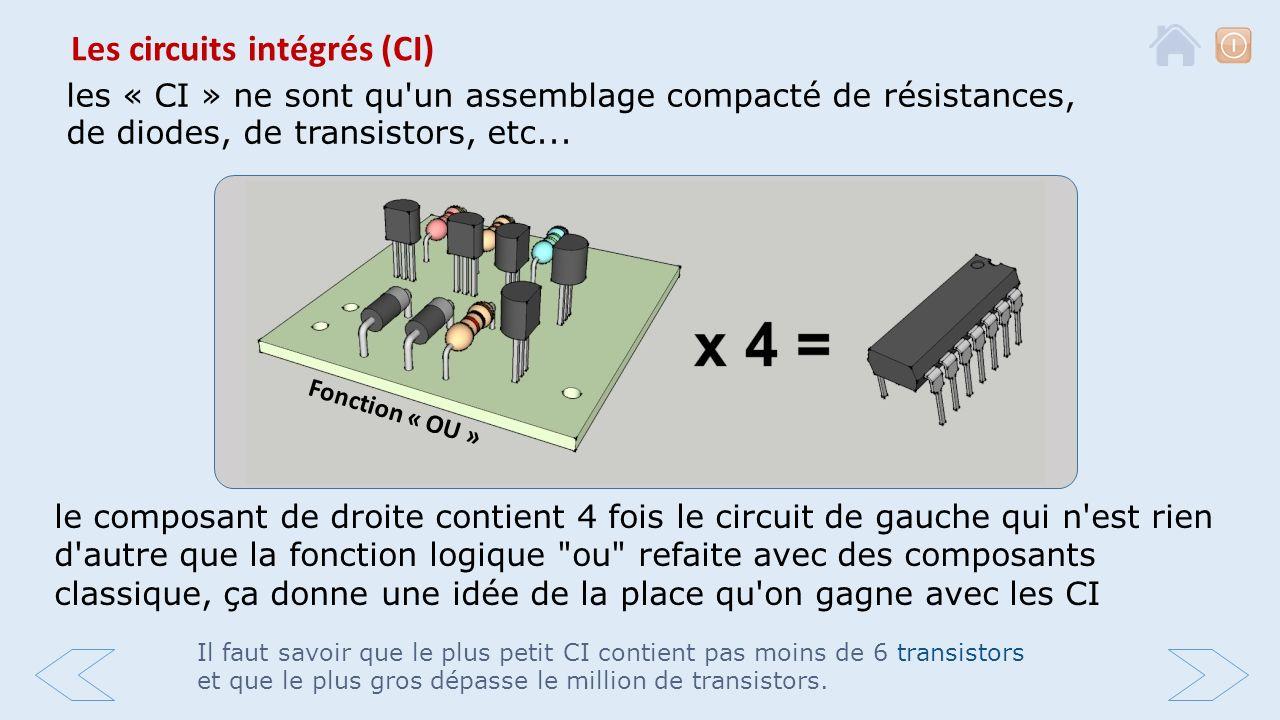 Circuit int gr cmos pdf blog sur les voitures for Circuit combinatoire