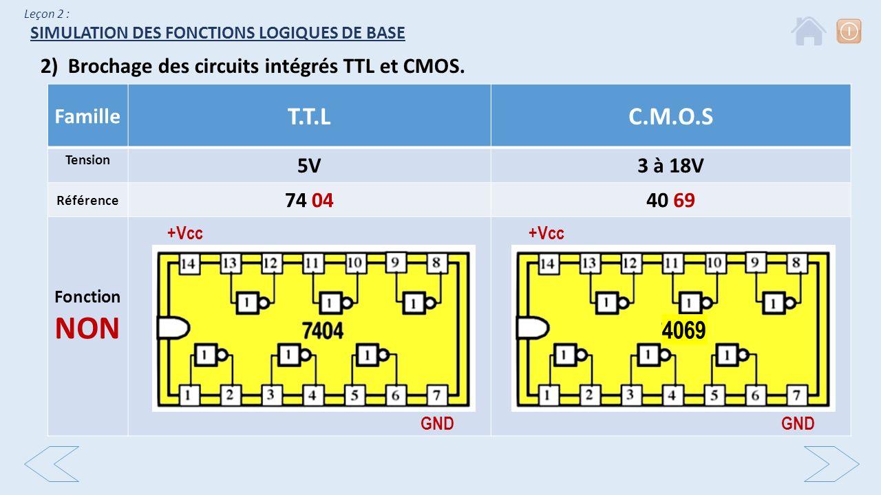 Simulation des fonctions logiques de base ppt video for Porte logique non et