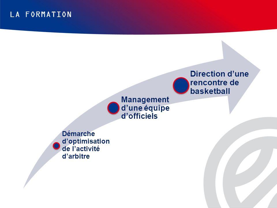 LA FORMATION Direction d'une rencontre de basketball