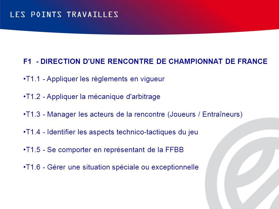 LES POINTS TRAVAILLES F1 - DIRECTION D UNE RENCONTRE DE CHAMPIONNAT DE FRANCE. T1.1 - Appliquer les règlements en vigueur.