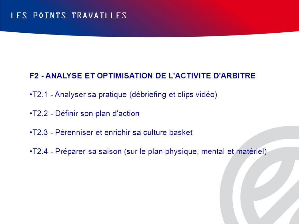 LES POINTS TRAVAILLES F2 - ANALYSE ET OPTIMISATION DE L ACTIVITE D ARBITRE. T2.1 - Analyser sa pratique (débriefing et clips vidéo)
