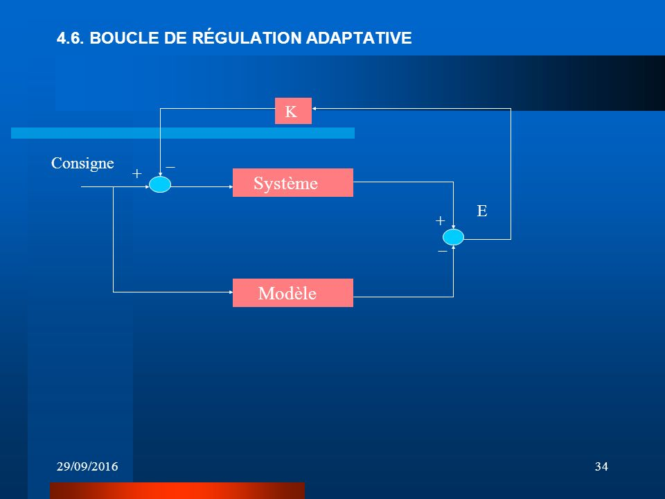 r u00e9gulation des processus industriels