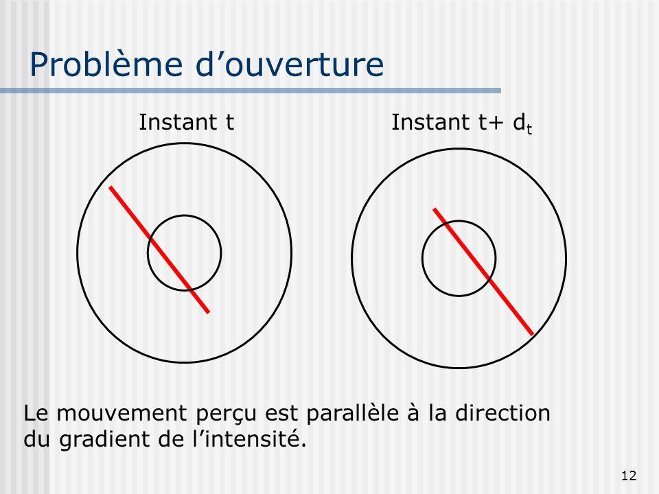 Problème d'ouverture Instant t Instant t+ dt