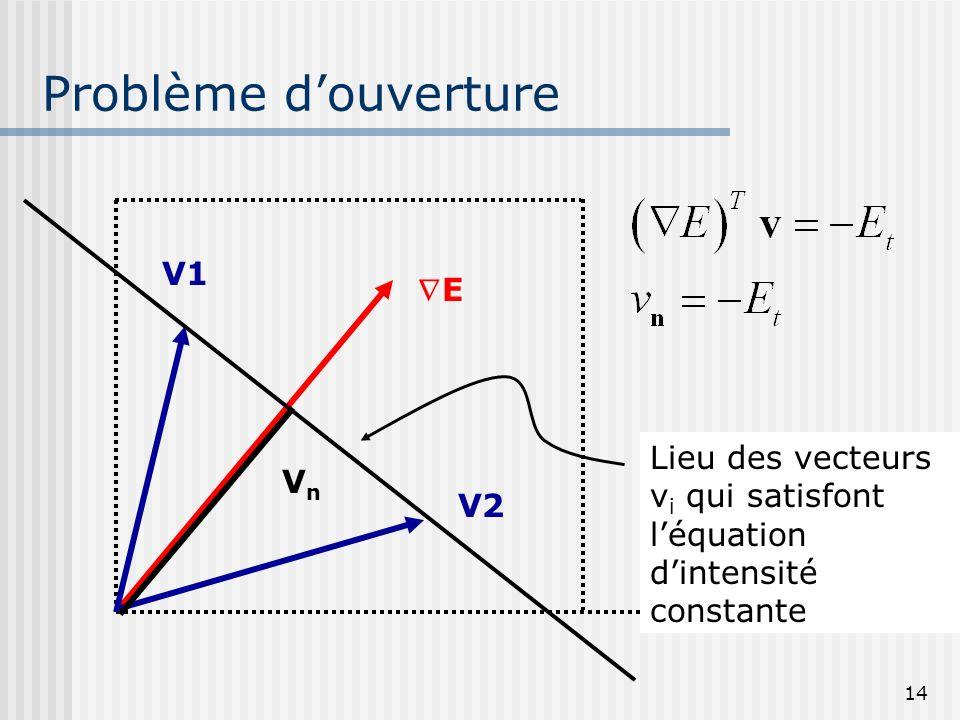 Problème d'ouverture V1 E
