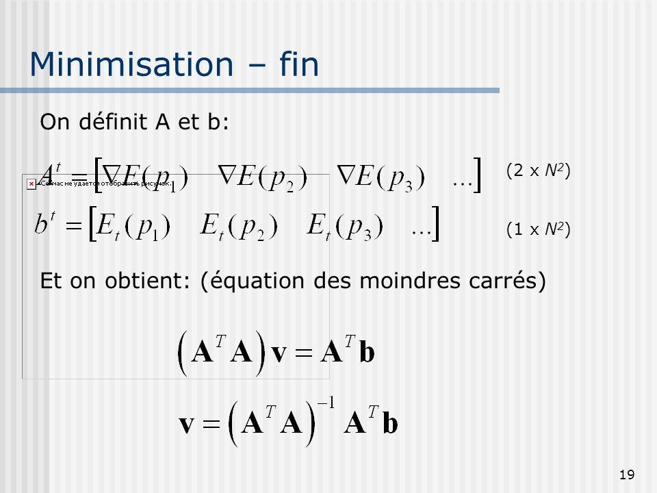 Minimisation – fin On définit A et b: