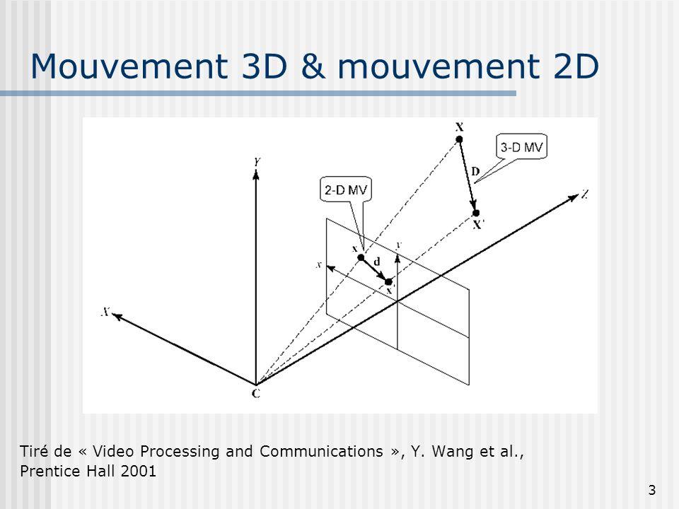 Mouvement 3D & mouvement 2D