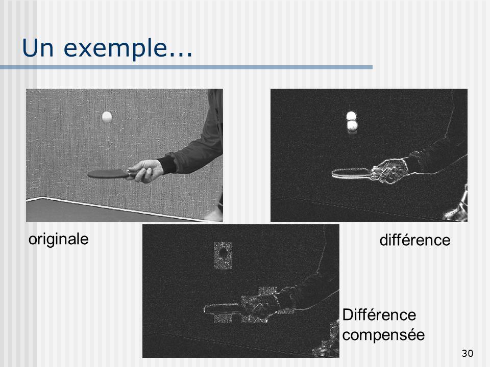 Un exemple... originale différence Différence compensée
