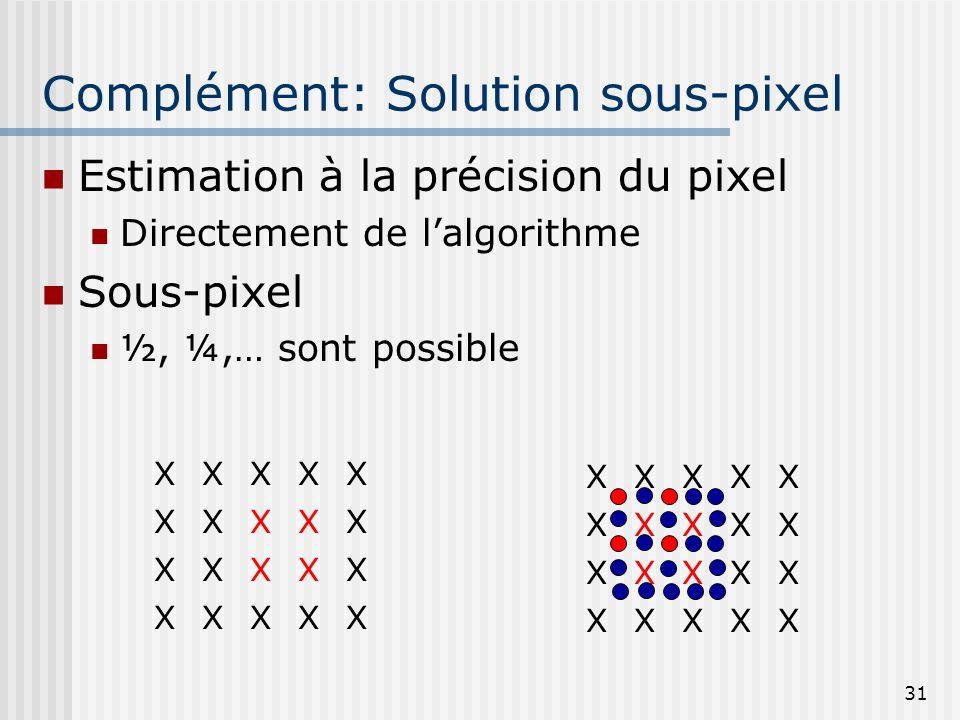 Complément: Solution sous-pixel