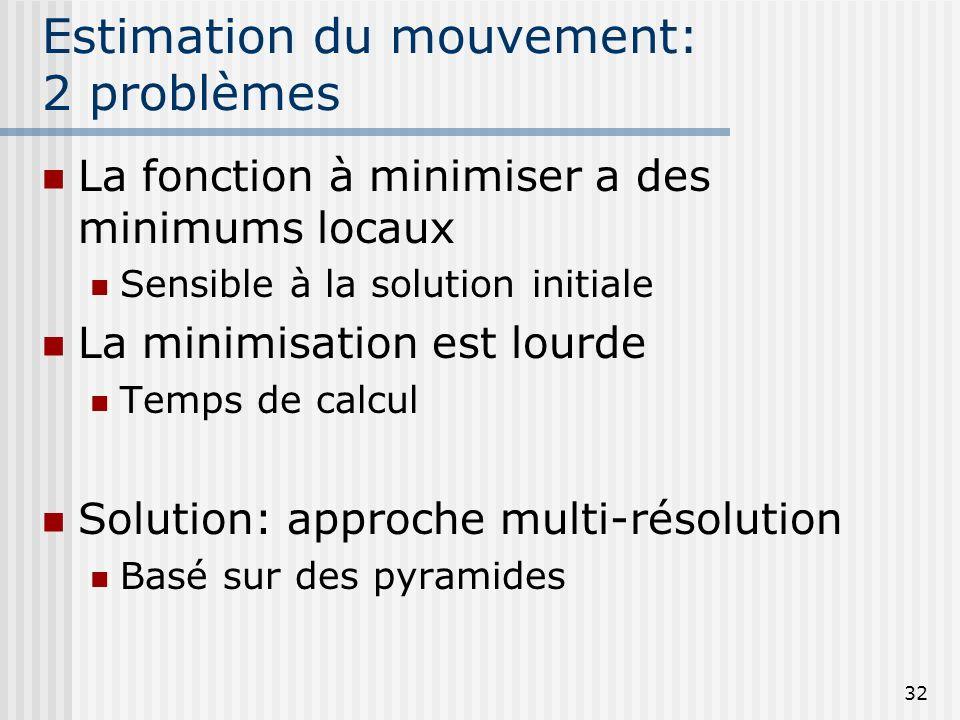 Estimation du mouvement: 2 problèmes