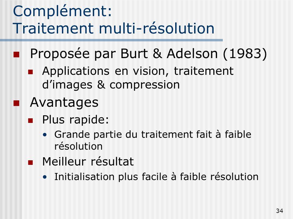 Complément: Traitement multi-résolution