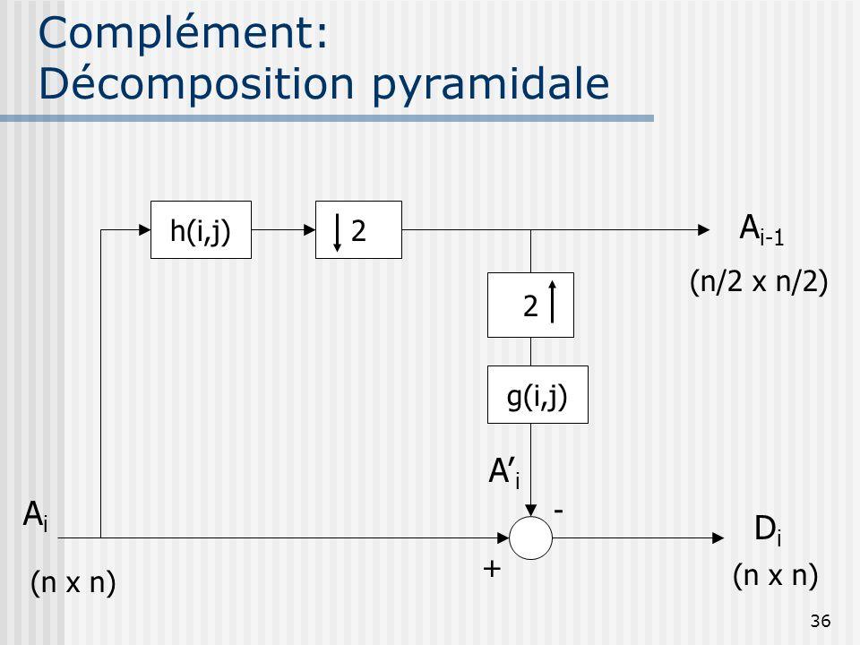 Complément: Décomposition pyramidale