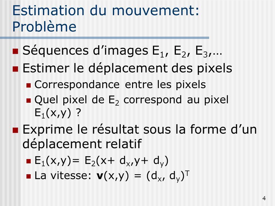 Estimation du mouvement: Problème