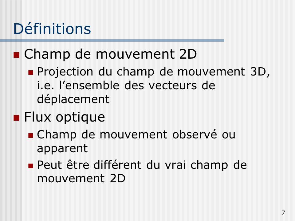 Définitions Champ de mouvement 2D Flux optique