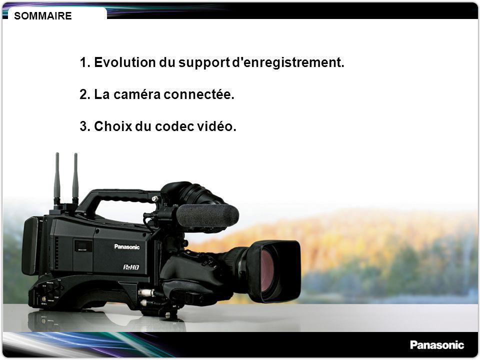 Evolution du support d enregistrement. La caméra connectée.