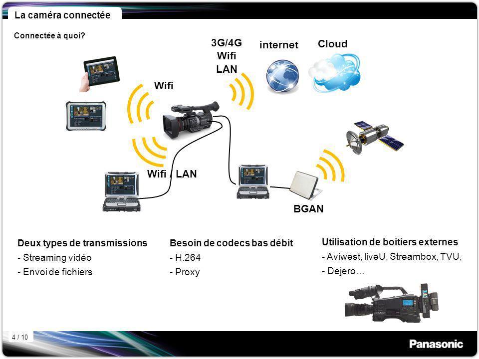 3G/4G Wifi LAN internet Cloud Wifi Wifi / LAN BGAN