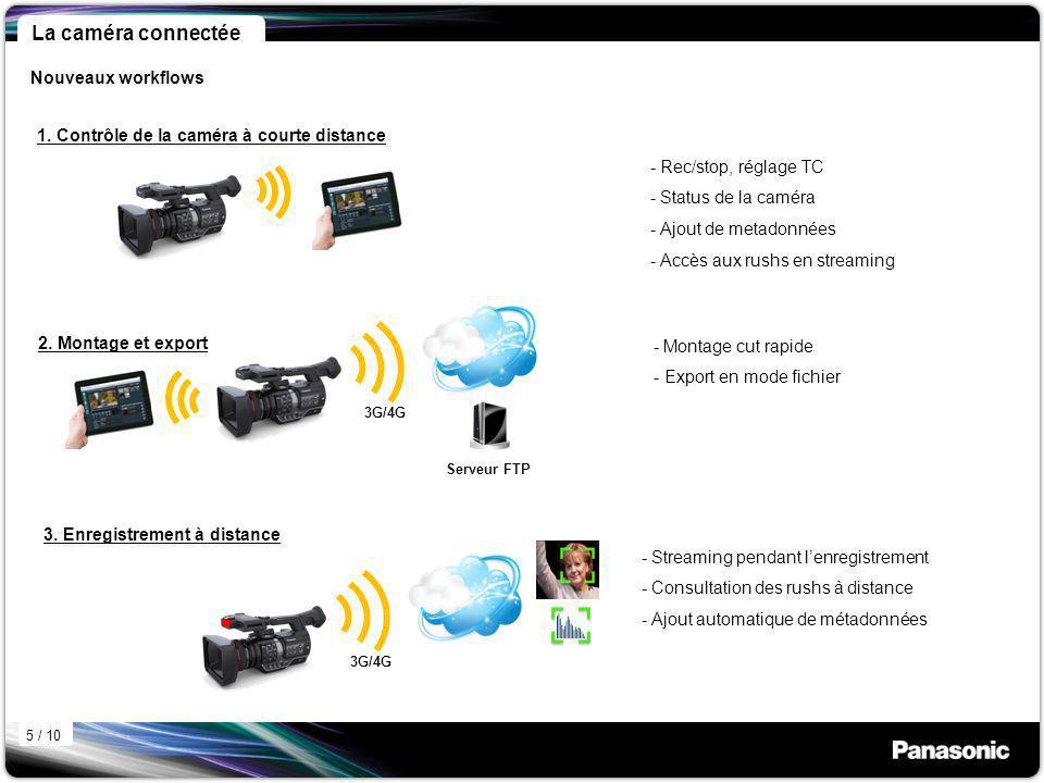 La caméra connectée Nouveaux workflows