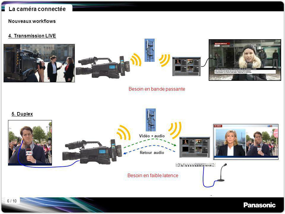 La caméra connectée Nouveaux workflows 4. Transmission LIVE