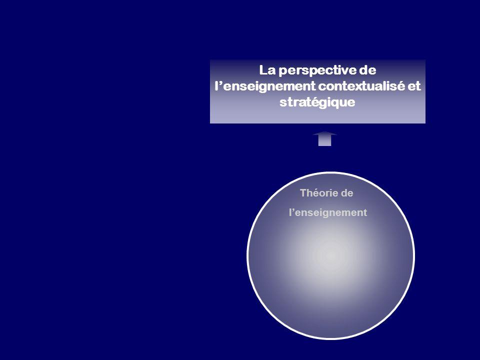 La perspective de l'enseignement contextualisé et stratégique
