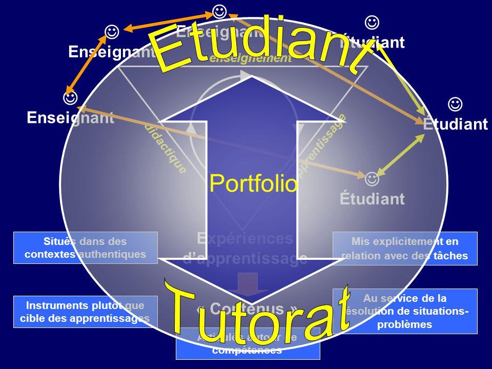 Portfolio Tutorat       Enseignant Étudiant Enseignant