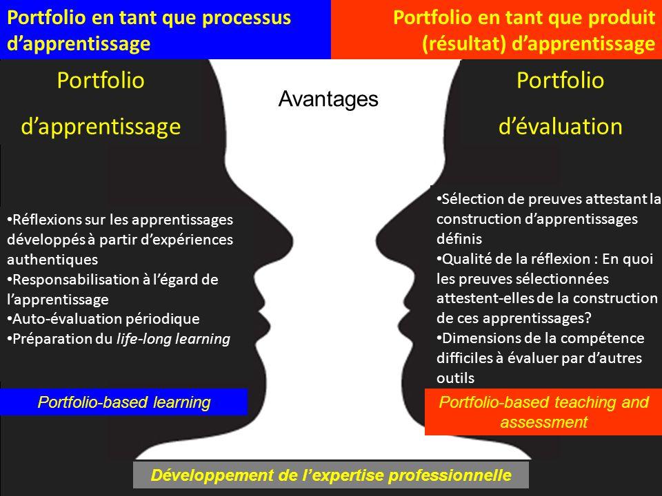 Développement de l'expertise professionnelle
