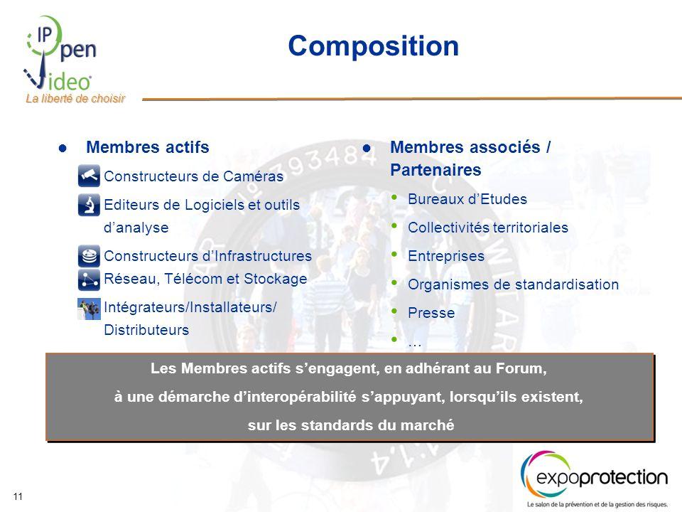 Composition Membres actifs Membres associés / Partenaires