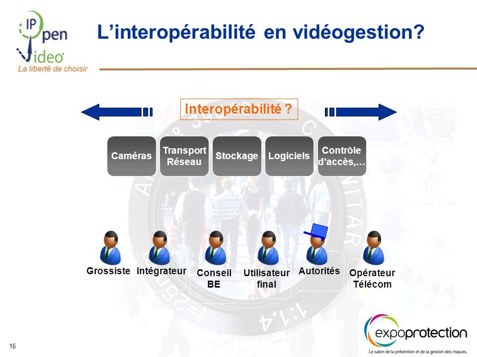 L'interopérabilité en vidéogestion