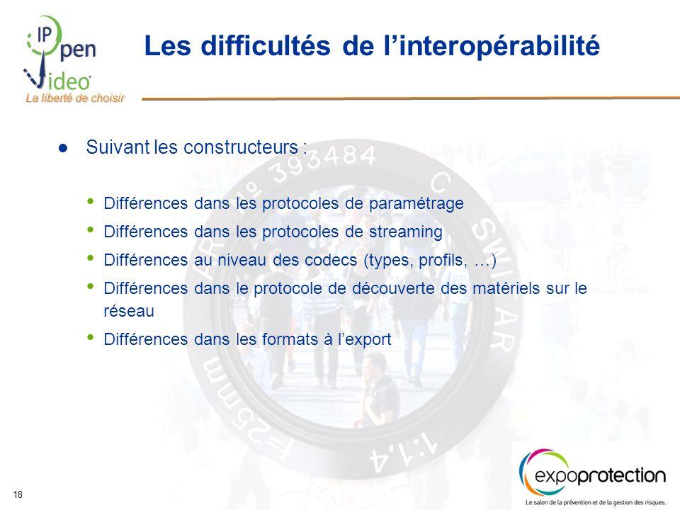 Les difficultés de l'interopérabilité