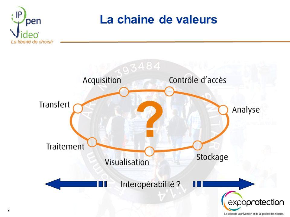 La chaine de valeurs Interopérabilité