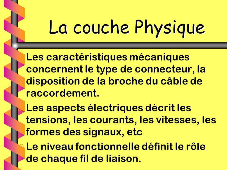 La couche Physique Les caractéristiques mécaniques concernent le type de connecteur, la disposition de la broche du câble de raccordement.