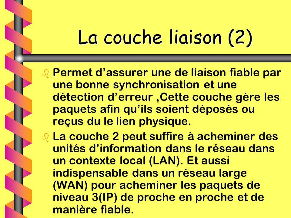 La couche liaison (2)