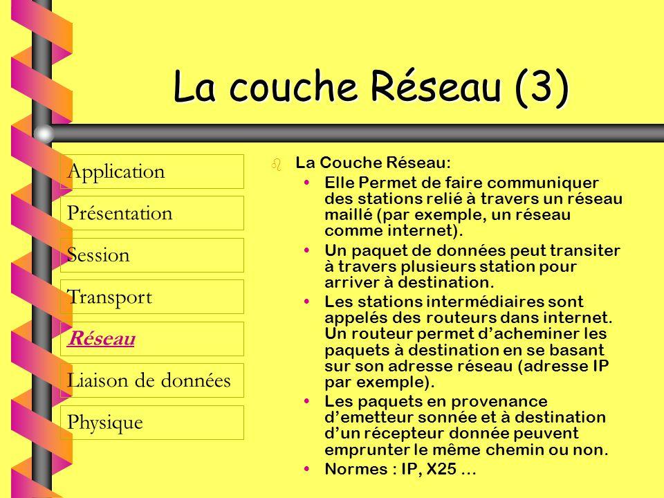 La couche Réseau (3) Application Présentation Session Transport Réseau
