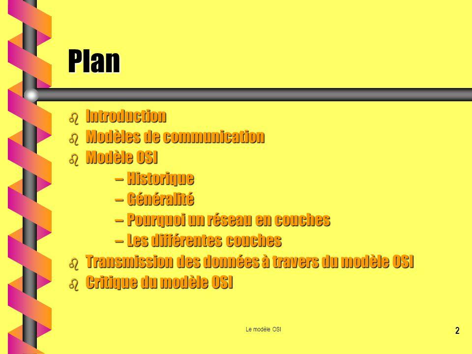 Plan Introduction Modèles de communication Modèle OSI Historique